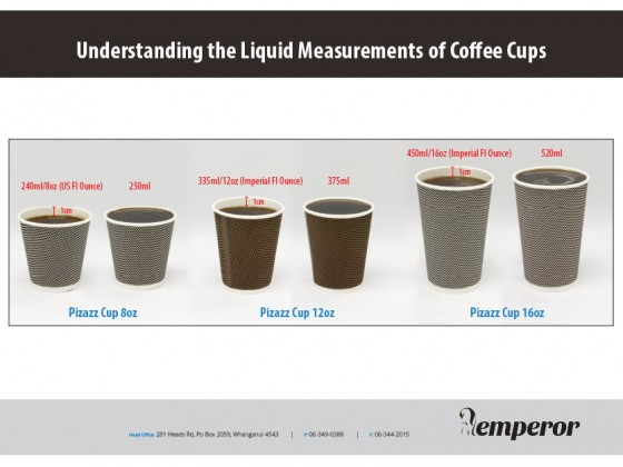Understanding the liquid measurements of Coffee Cups